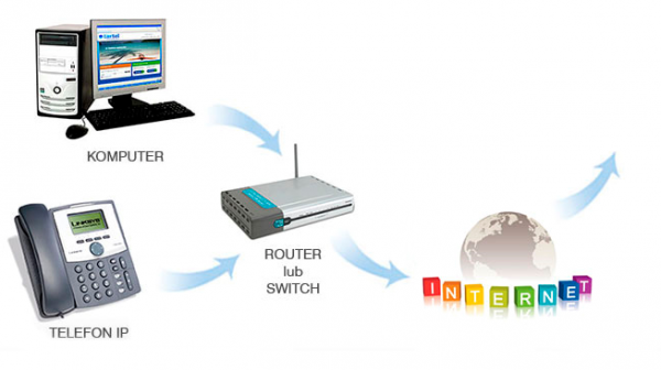 voip1